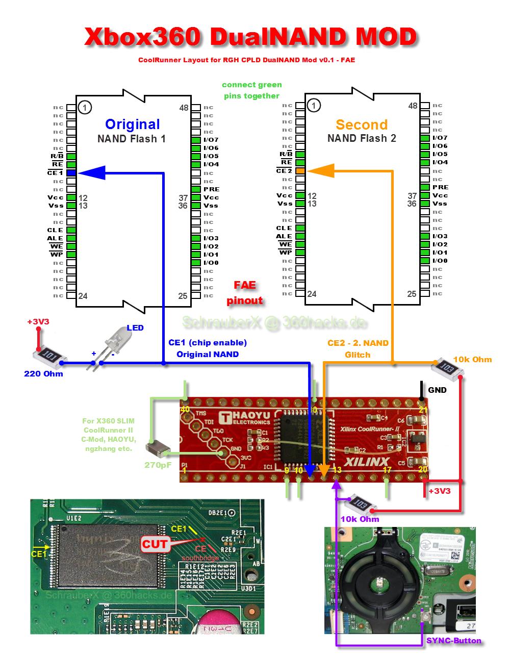 Erfreut Schaltplan Für Das Dual Batteriesystem Galerie - Schaltplan ...